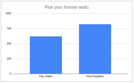 Forever Waifu